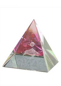 Знаком фэншую пирамиды по зодиака со